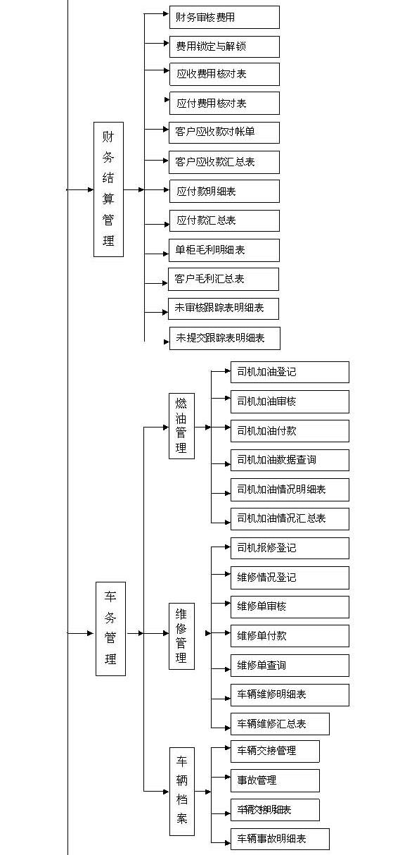 港口物流综合管理软件-标准版-1_02