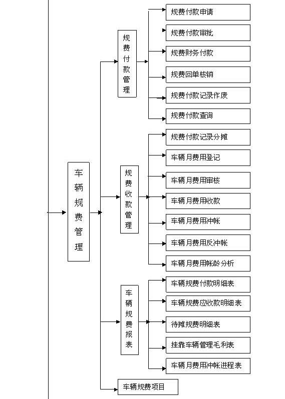港口物流综合管理软件-标准版-1_03