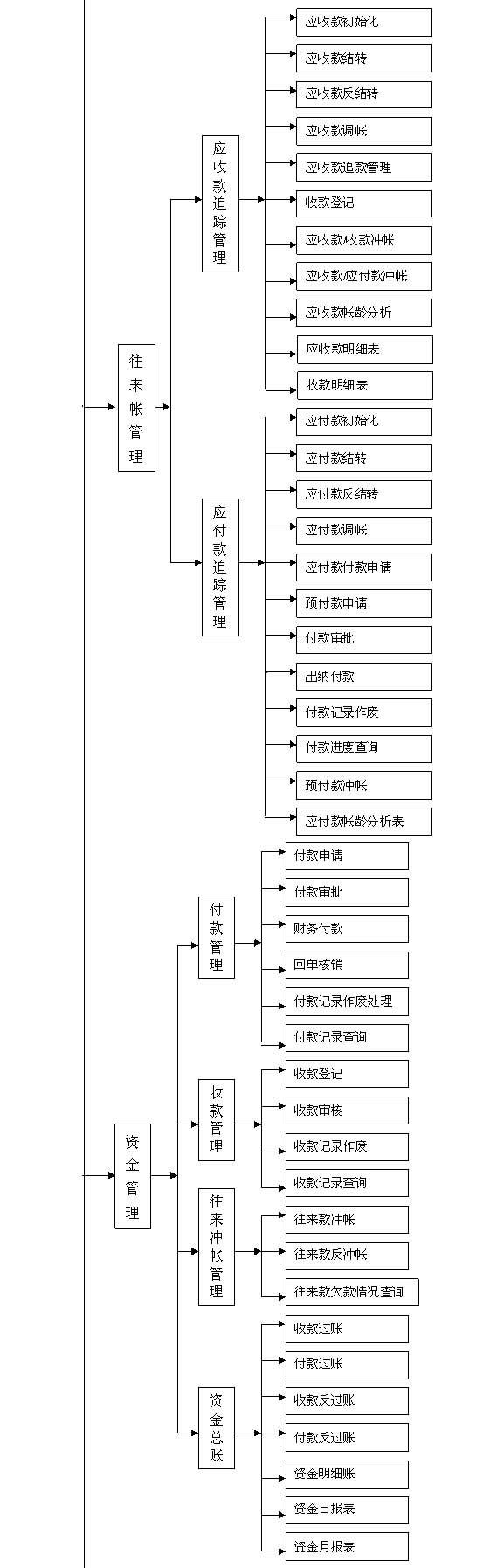 港口物流综合管理软件-标准版-1_04